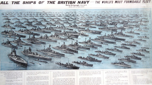 The British navy in 1940, an excellent case in how the British were divided to many theaters and unable to concentrate forces, and that their military branches were divided and poorly coordinated.