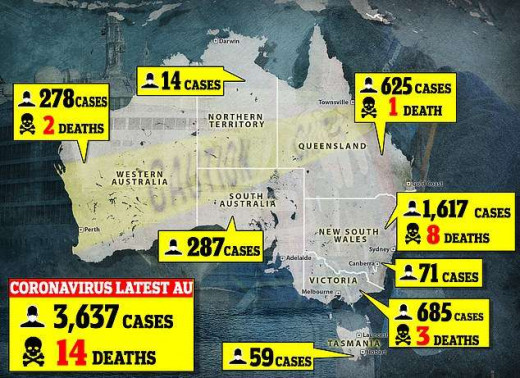 This photo is how the coronavirus has spread in Australia about the end of March 2020. we have to keep in mind that this virus is spreading quickly, so, everybody is worried, we are all waiting for the instruction from the authorities in charge.