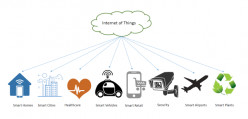 Internet of Things: A Comprehensive Review of Architecture, Elements, Protocols, and Security Challenges