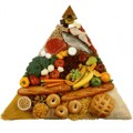 Calorie Shifting