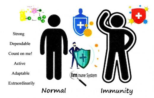 Powerful Immune System
