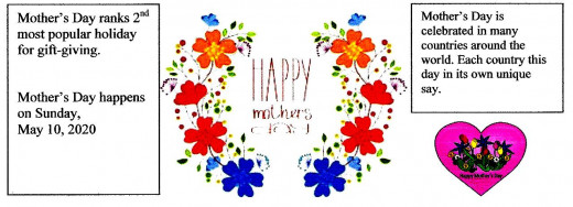 Mother's Day Information