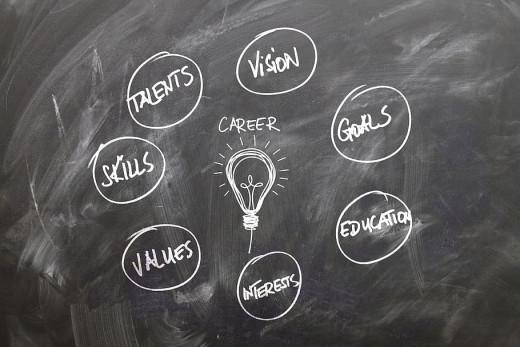 Plan your future career