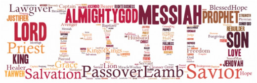 Seek The Risen Lamb of Father God Almighty!