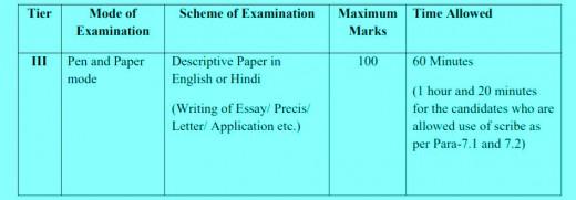 Tier-3 Scheme of Examination