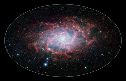 Modern Research on the Speed at Which the Universe Expands