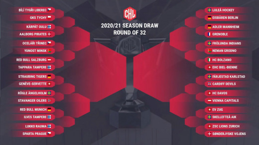 Full draw for the 2020/21 CHL Draw.