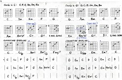 Guitar Lesson - chords for easy songs