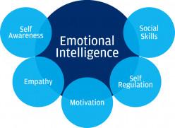 Smarter goals and Emotional Intelligence