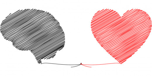 Mindfulness-Brain-Heart