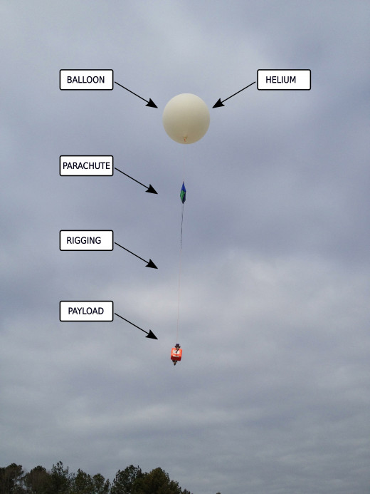 Weather Ballon