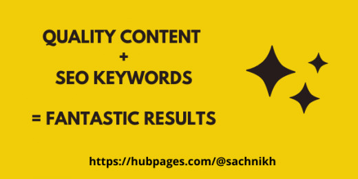 Incorporate relevant SEO keywords in your Quality Content to see Great Results
