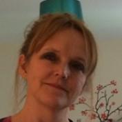 teachermum1967 profile image