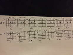 Guitar Barre Chord Tips