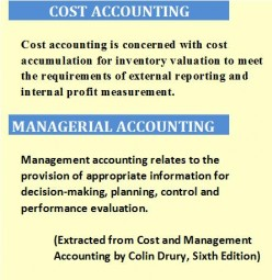 MANAGEMENT ACCOUNTING - VARIANCE ANALYSIS