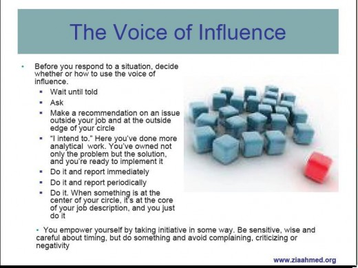 THE VOICES OF INFLUENCE