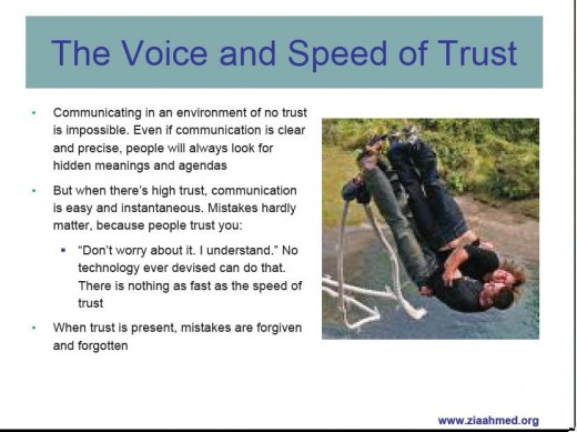 VOICES AND SPEED  OF TRUST