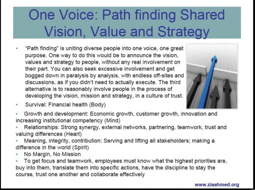 FINDING SHARED VISION, VALUE AND STRATEGY