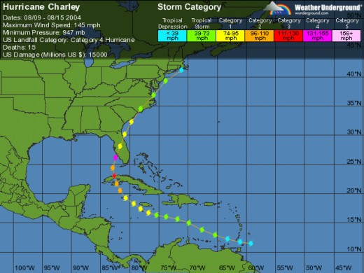 Hurricane charley for Charley s fishing supply