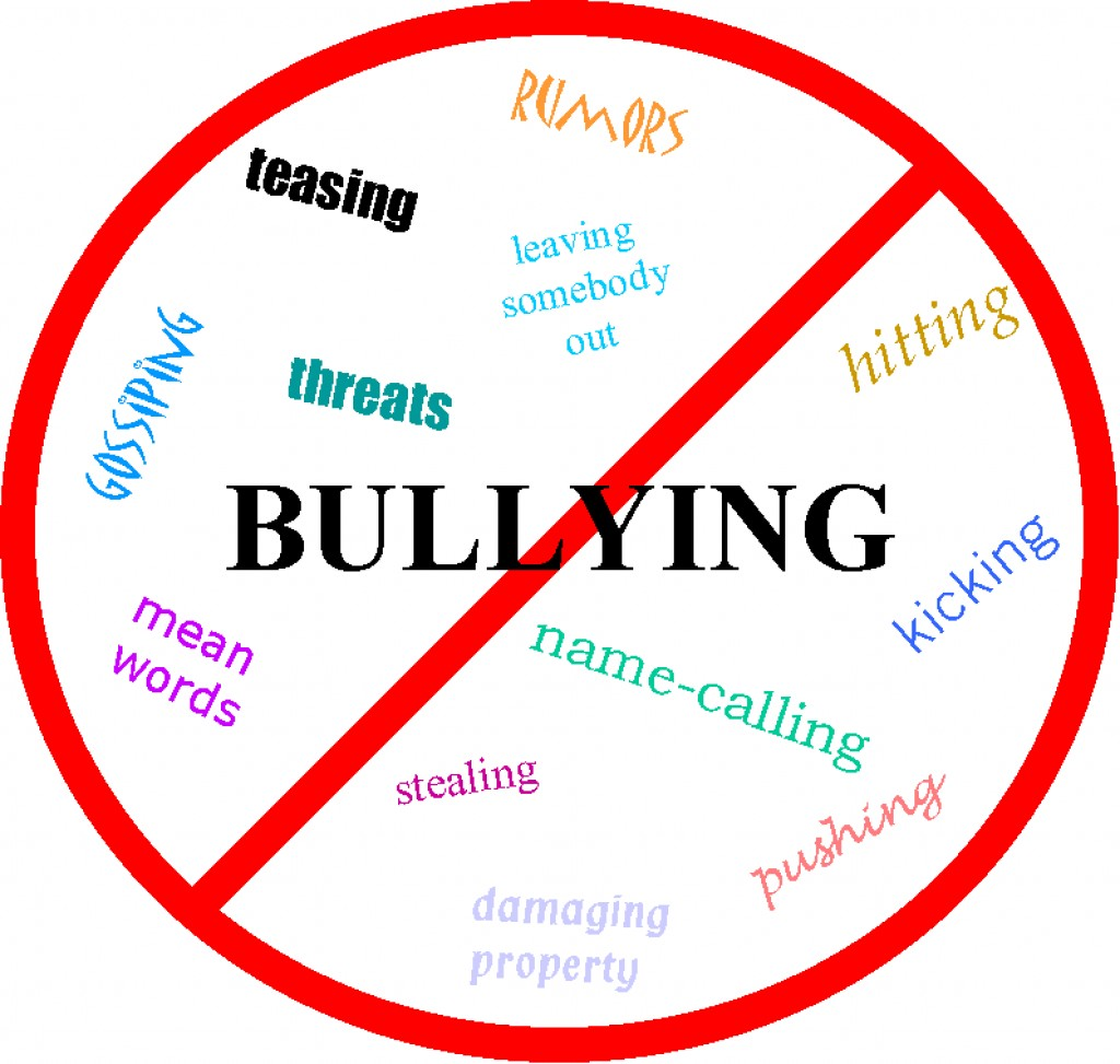 understanding the basics of bullying and the role of parenting and parenting styles Therefore, the next section describes the role of harsh parenting on bullying   that aggressive male victims had family histories that included harsh disciplinary  styles and  forms of aggression and victimization that is better in understanding  the  annotation: bullying at school: basic facts and effects of a school-based.
