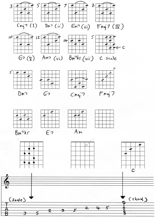 Guitar guitar chords of tadhana : How to use guitar tab and chords