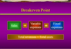 Managerial Accounting - Cost Volume Profit Analysis