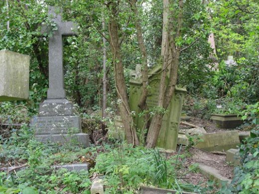 Highgate Cemetery In London England