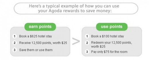 Here's how the Agoda rewards program works.
