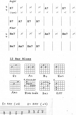 Guitar tab - easy blues