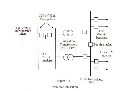 1801377_f520 single line diagram electrical symbols images motor capacitor substation wiring diagrams at fashall.co