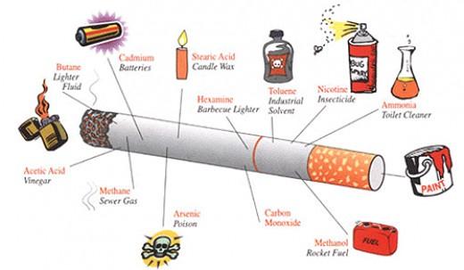 cigarettes are poison