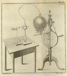 Joseph Priestly Developed This Machine To Make Carbonated Water