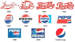 Pepsi Was Also First Sold As Medicine But Is Now One Of the Biggest Soft Drink Producers In The World