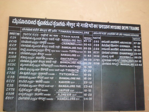 Railway Time Table