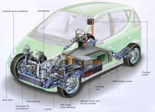 Ideas for Building homemade electric cars.