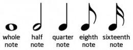 Regular notes