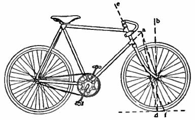 Diagram from the 1911 Britannica article