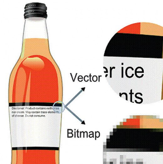 Vector graphics!