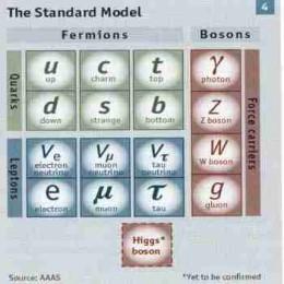 http://www.benbest.com/science/standard.jpg