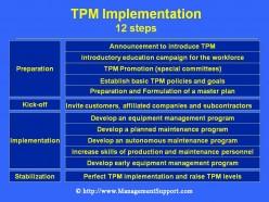 Total Productive Maintenance Implementation