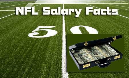 National Football League Salary Disparity