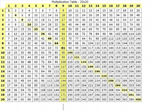 Fun with nines math tricks for 13 times table trick