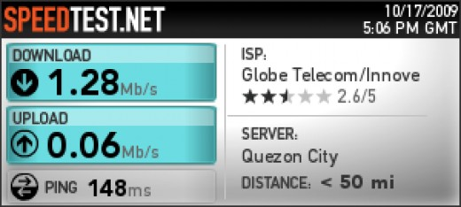 This is the speedtest I got Today.
