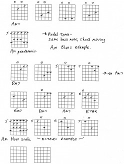 Guitar lesson - learn new chords