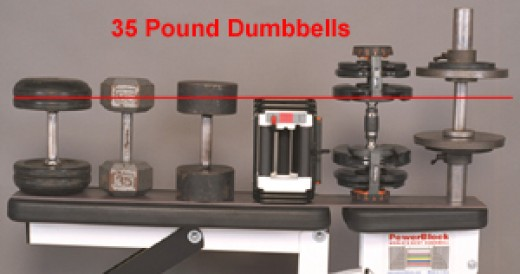 Size of 35lb dumbells