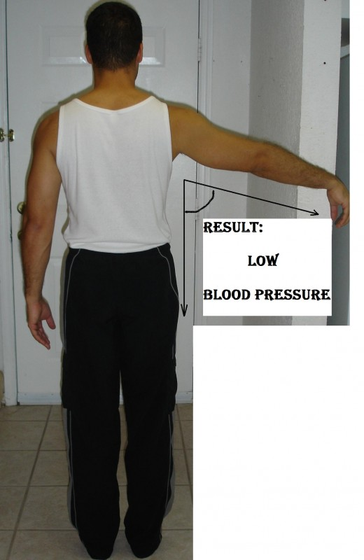 Figure 3 Results