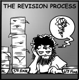 The editing process.