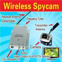 Wireless Color CCTV Nightvision Camera Nanny Spy Cam N3, picture courtesy of ebay seller http://myworld.ebay.com/savemoneyforyou/
