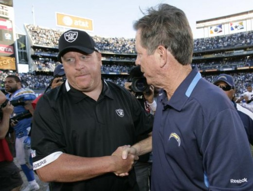 San Diego Chargers head coach Norv Turner, right, shakes hands with Oakland Raiders head coach Tom Cable after an NFL football game Sunday, Nov. 1, 2009 in San Diego. The Chargers won 24-16. (AP Photo/Denis Poroy)