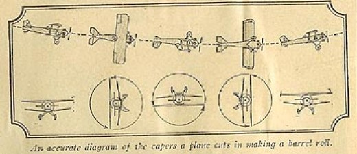An accurate diagram of the capers a plane cuts in making a barrel roll.